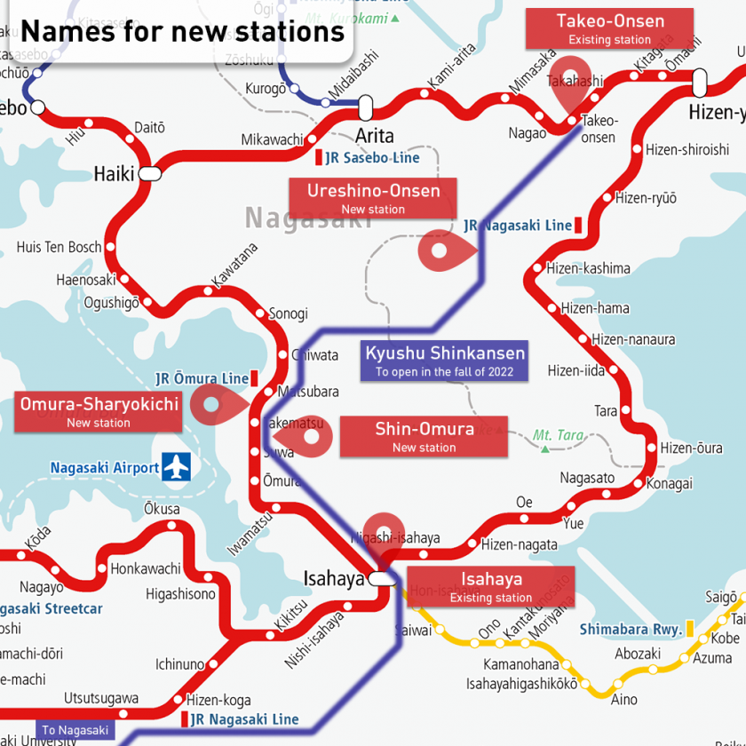 Names for new stations